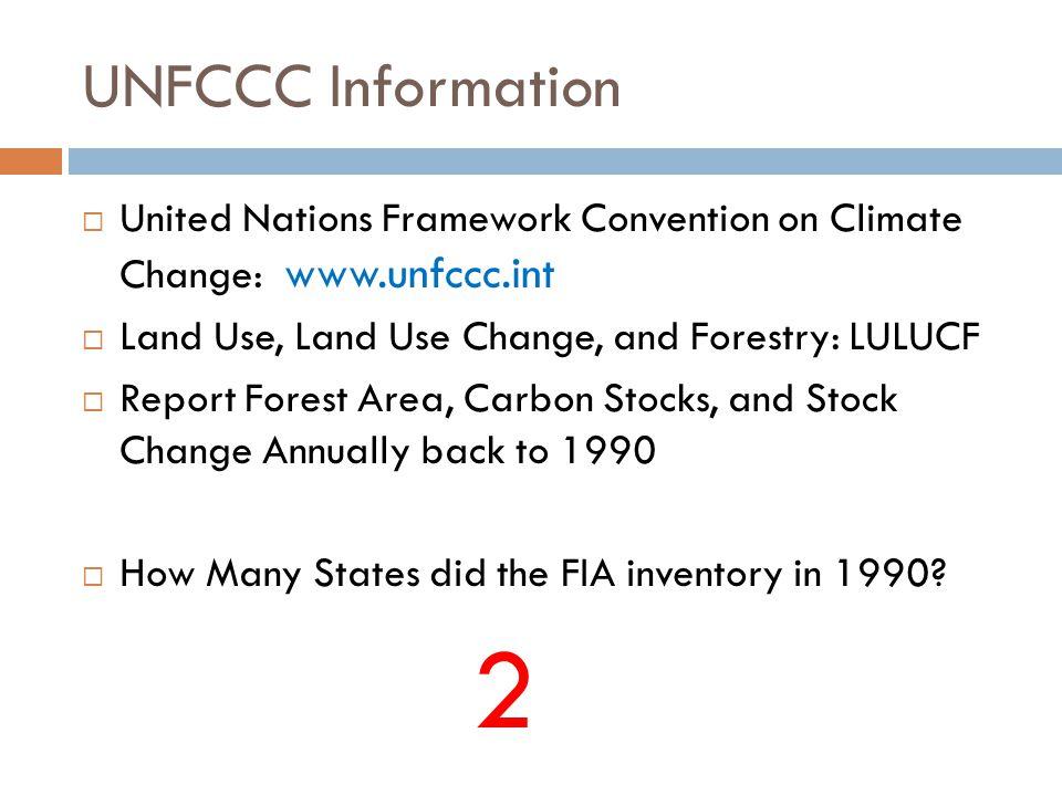 Carbon Pools = Biomass  Aboveground biomass  Belowground biomass  Dead wood  Litter  Soil organic carbon