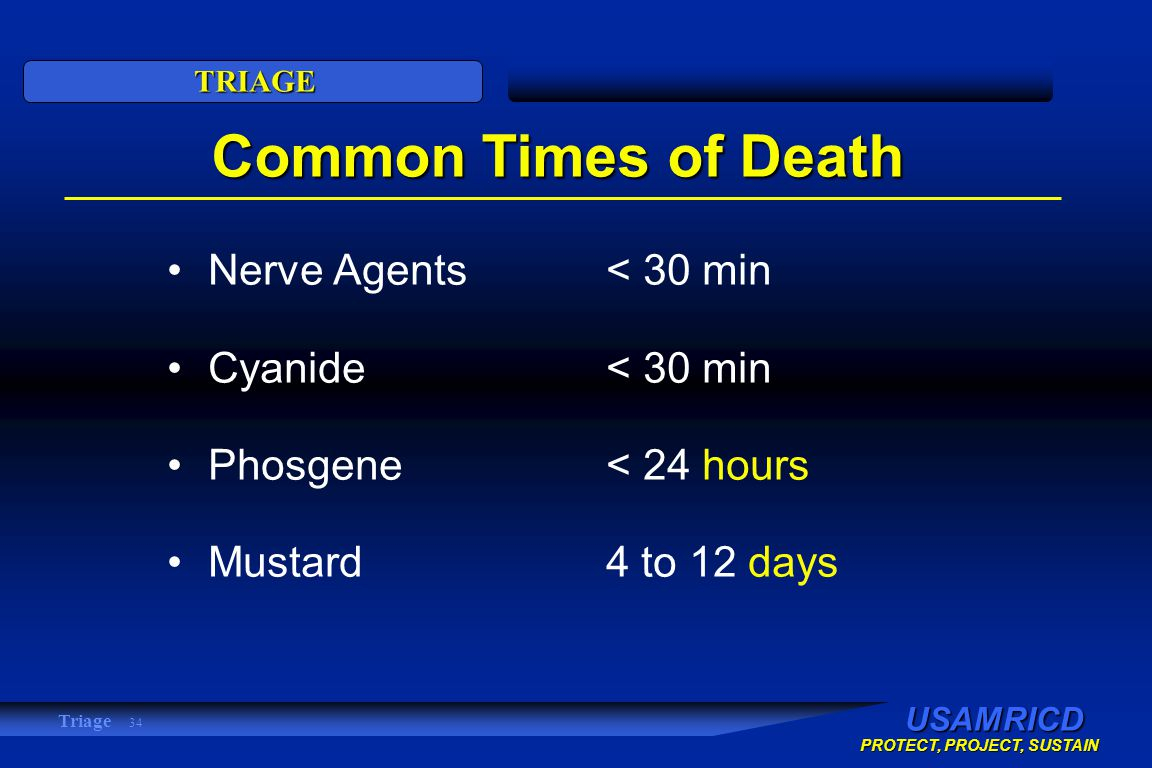 USAMRICD PROTECT, PROJECT, SUSTAIN TRIAGE Triage 34 Common Times of Death Nerve Agents< 30 min Cyanide< 30 min Phosgene< 24 hours Mustard4 to 12 days