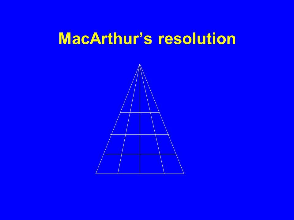 MacArthur's resolution