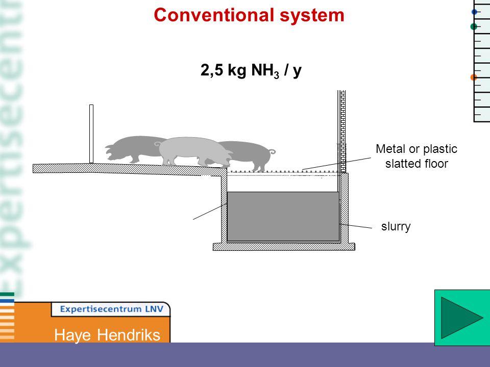 slurry 2,5 kg NH 3 / y Haye Hendriks Conventional system Metal or plastic slatted floor