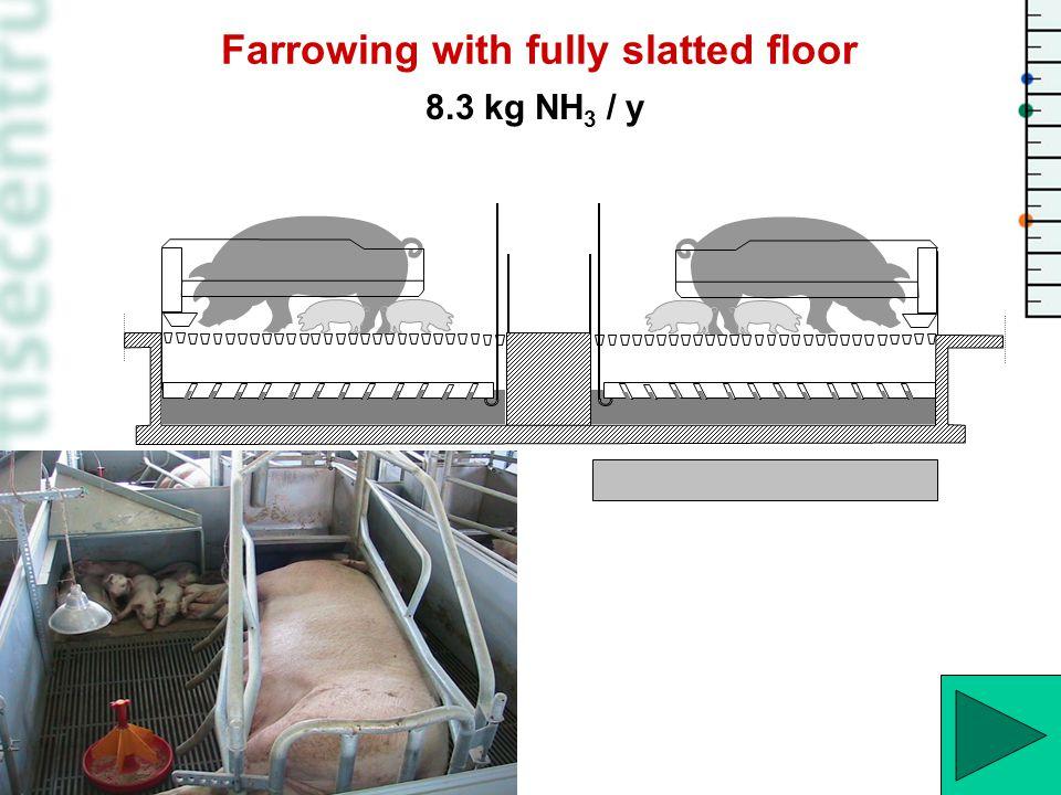 8.3 kg NH 3 / y Farrowing with fully slatted floor Haye Hendriks