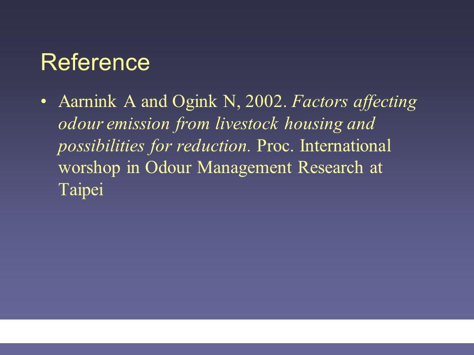 Reference Aarnink A and Ogink N, 2002.