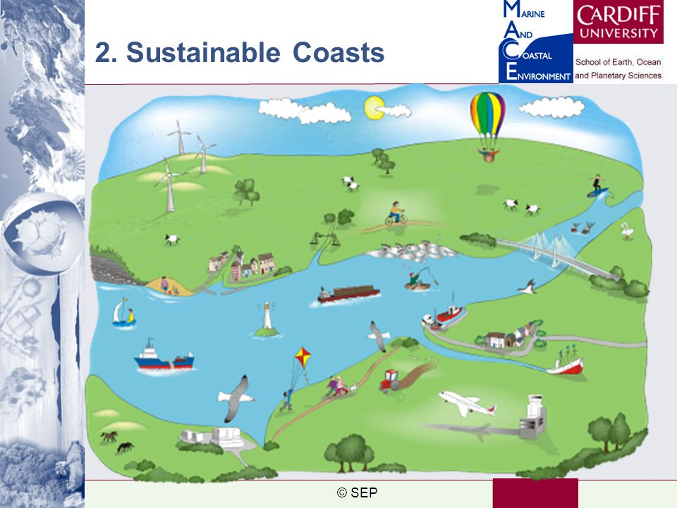 2. Sustainable Coasts Novel approaches to deal with intense multi- sectoral uses: Scales of Decision- making Sustanability Indicators Good Governance