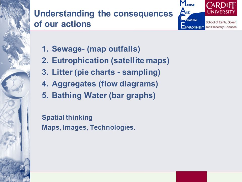 Understanding the consequences of our actions 1.Sewage- (map outfalls) 2.Eutrophication (satellite maps) 3.Litter (pie charts - sampling) 4.Aggregates