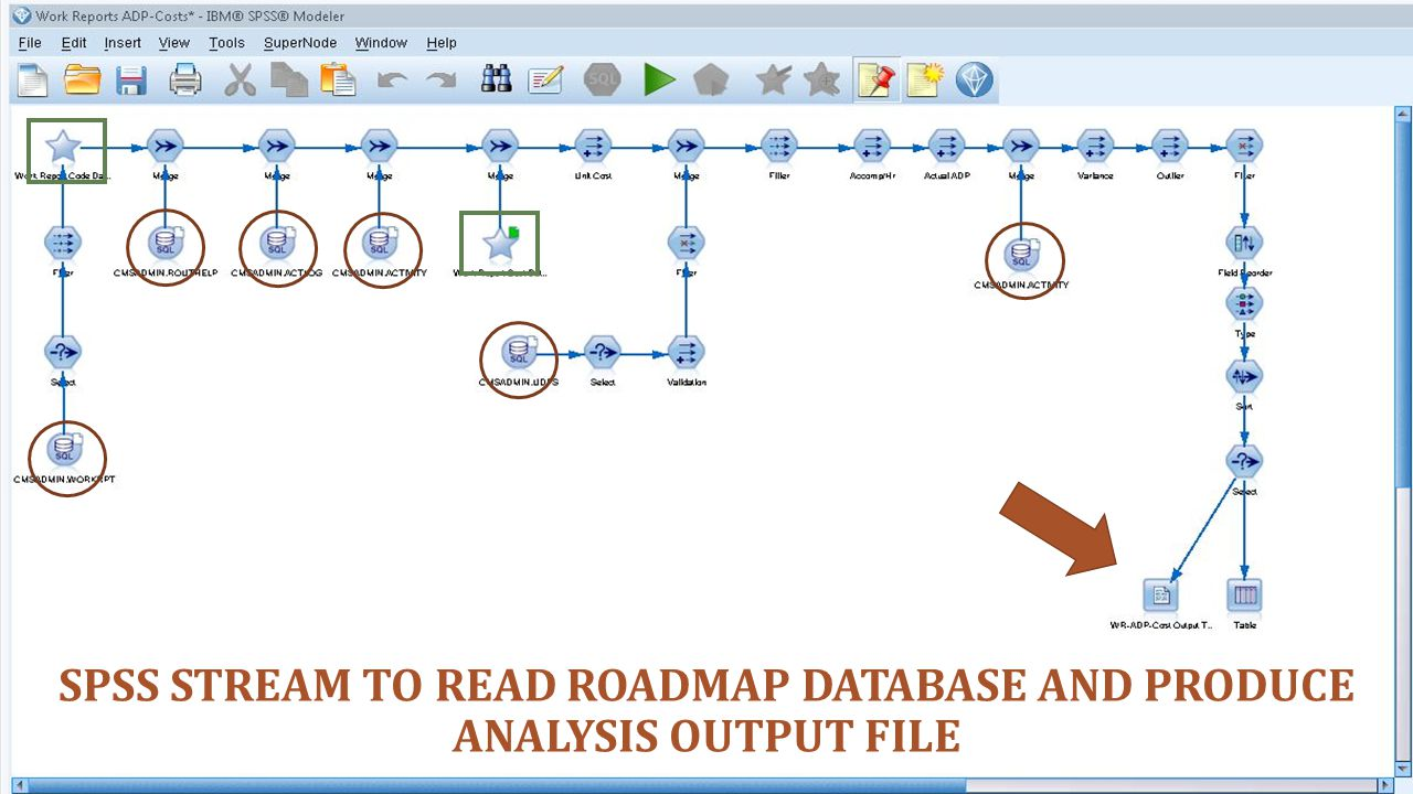 SPSS STREAM TO READ ROADMAP DATABASE AND PRODUCE ANALYSIS OUTPUT FILE