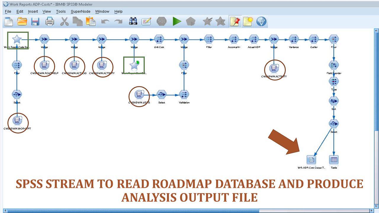 Data Prep Data QA Data Selection Output