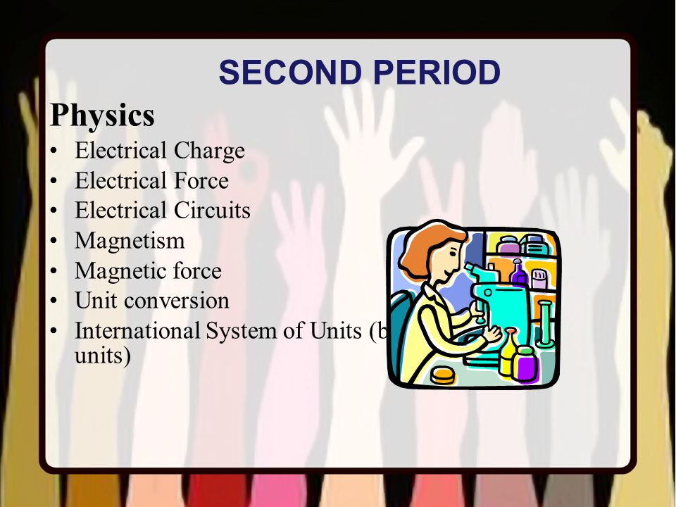 Physics Electrical Charge Electrical Force Electrical Circuits Magnetism Magnetic force Unit conversion International System of Units (basic and deriv