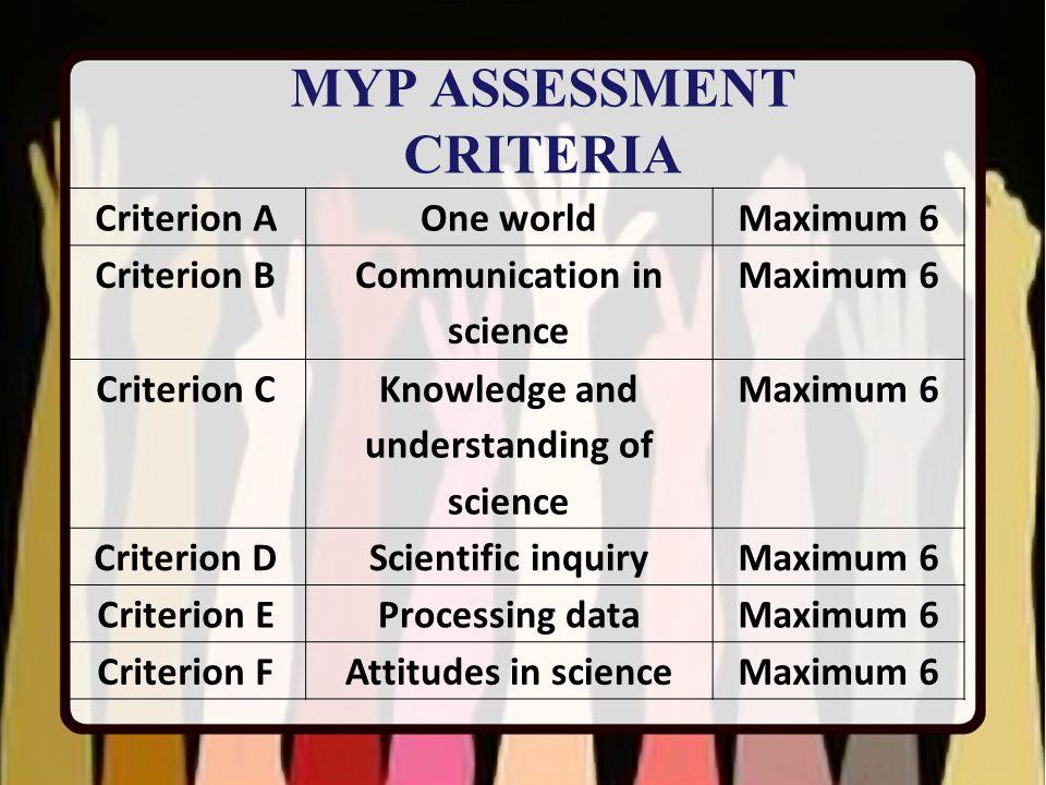 MYP ASSESSMENT CRITERIA Criterion AOne worldMaximum 6 Criterion B Communication in science Maximum 6 Criterion C Knowledge and understanding of science Maximum 6 Criterion DScientific inquiryMaximum 6 Criterion EProcessing dataMaximum 6 Criterion FAttitudes in scienceMaximum 6