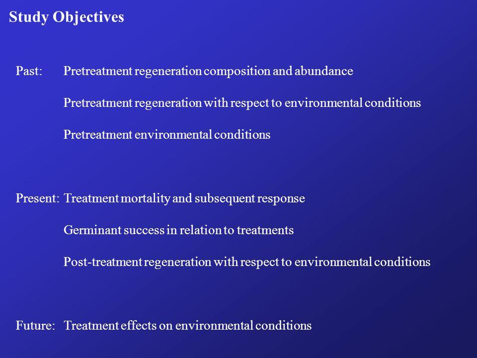Study Objectives Past:Pretreatment regeneration composition and abundance Pretreatment regeneration with respect to environmental conditions Pretreatm