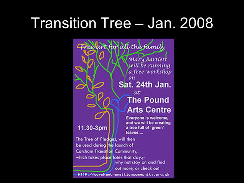 Transition Tree – Jan. 2008