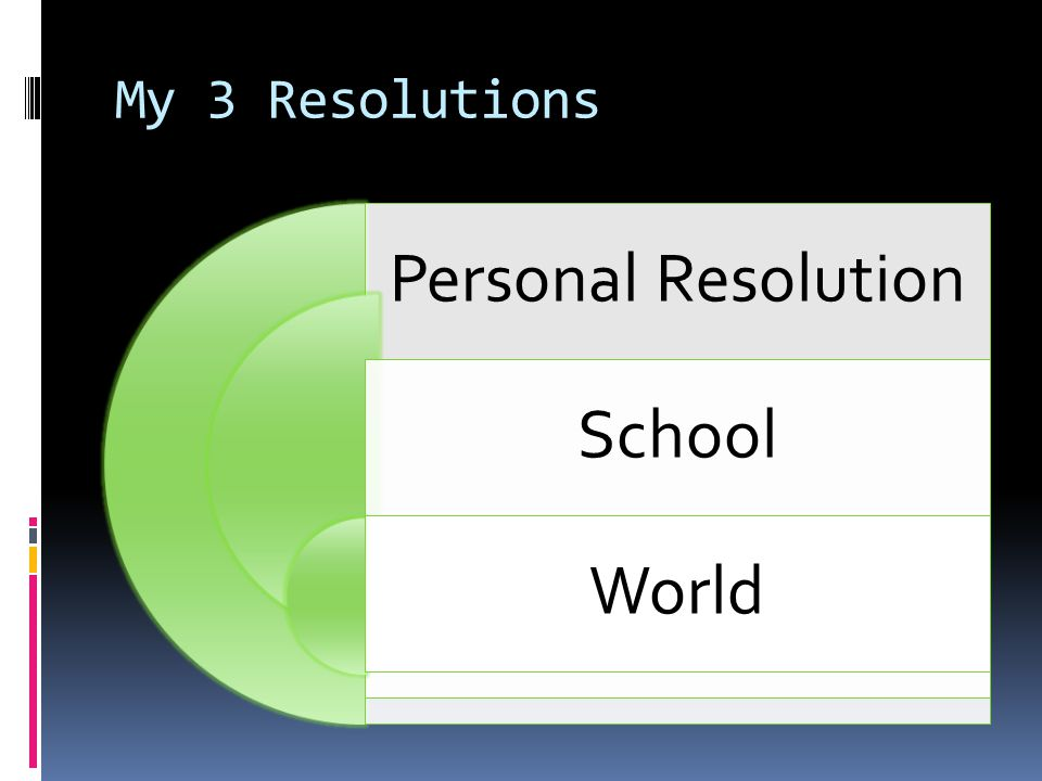 My 3 Resolutions Personal Resolution School World