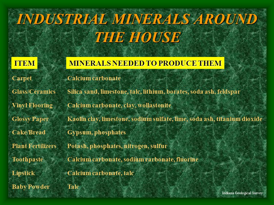 INDUSTRIAL MINERALS AROUND THE HOUSE Hair Cream Counter tops Household Cleaners Caulking Jewelry Kitty Litter Fiberglass Roofing Potting Soil Paint ITEM MINERALS NEEDED TO PRODUCE THEM Calcium carbonate Titanium dioxide, calcium carbonate, aluminum hydrate Silica, pumice, diatomite, feldspar, limestone Calcium carbonate, gypsum Precious and semiprecious stones Attapulgite, montmorillonite, zeolites, diatomite, pumice, volcanic ash Silica, borates, limestone, soda ash, feldspar Vermiculite, perlite, gypsum, zeolites, peat Titanium dioxide, kaolin clays, calcium carbonate, mica, talc, silica Indiana Geological Survey