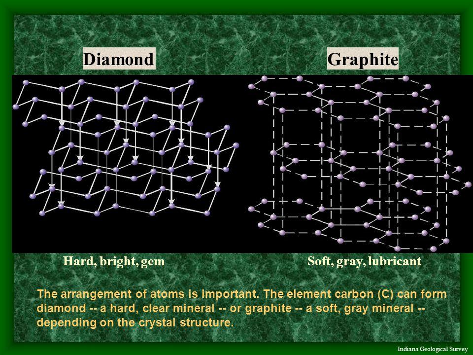 GraphiteDiamond The arrangement of atoms is important.