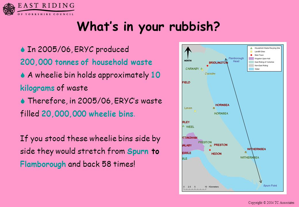 Copyright © 2004 TC Associates  In 2005/06, ERYC produced 200,000 tonnes of household waste  A wheelie bin holds approximately 10 kilograms of waste  Therefore, in 2005/06, ERYC's waste filled 20,000,000 wheelie bins.