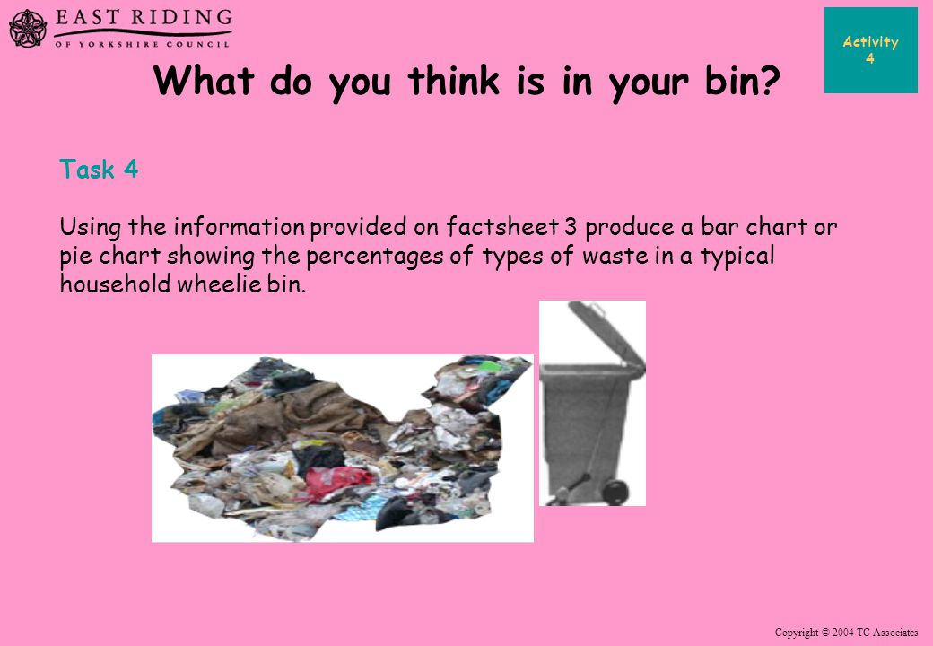 Copyright © 2004 TC Associates What do you think is in your bin? Activity 4 Task 4 Using the information provided on factsheet 3 produce a bar chart o