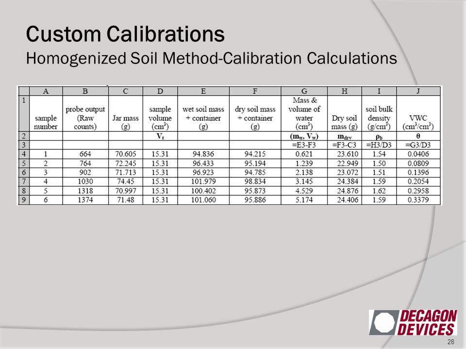 Custom Calibrations Homogenized Soil Method-Calibration Calculations 28