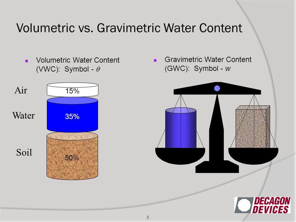 Volumetric vs. Gravimetric Water Content 5 Volumetric Water Content (VWC): Symbol -  Gravimetric Water Content (GWC): Symbol - w 50% 35% 15% Air Wate