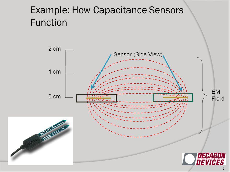 Example: How Capacitance Sensors Function 6 EM Field Sensor (Side View) 0 cm 1 cm 2 cm