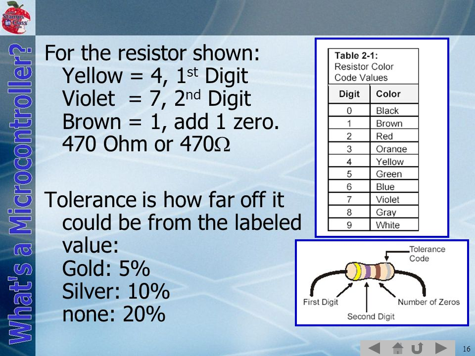 16 For the resistor shown: Yellow = 4, 1 st Digit Violet = 7, 2 nd Digit Brown = 1, add 1 zero.