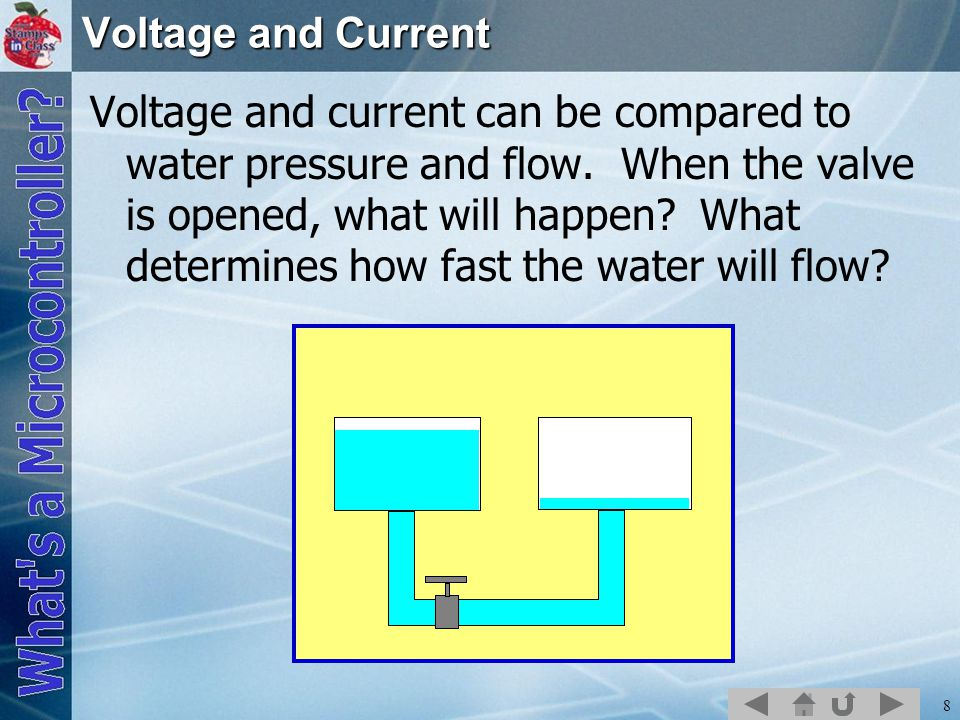 8 Voltage and Current Voltage and current can be compared to water pressure and flow.