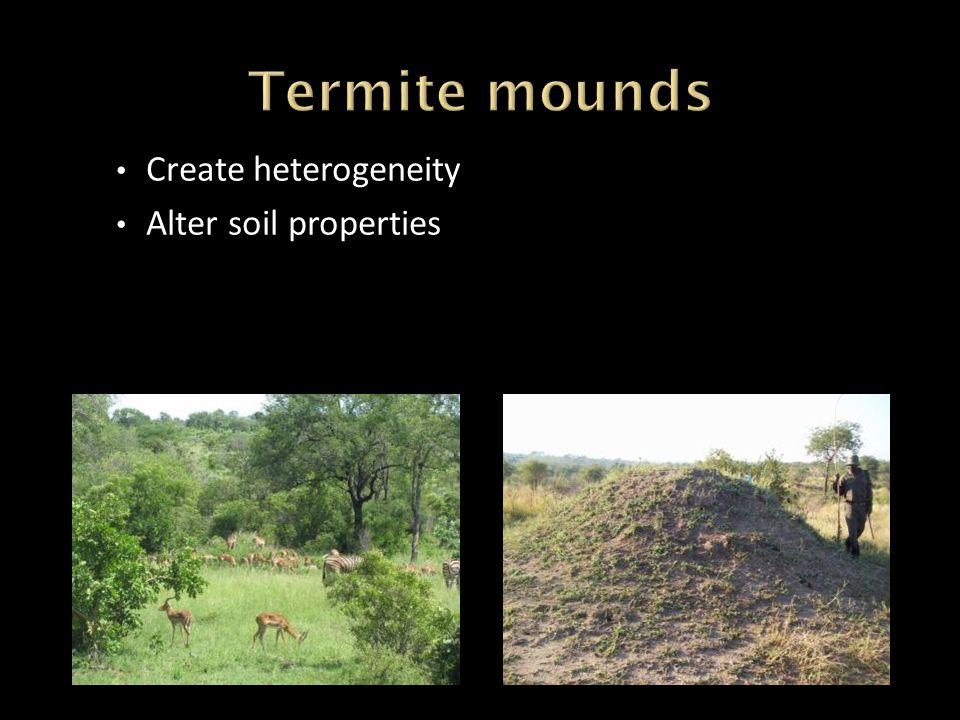 Alter soil properties
