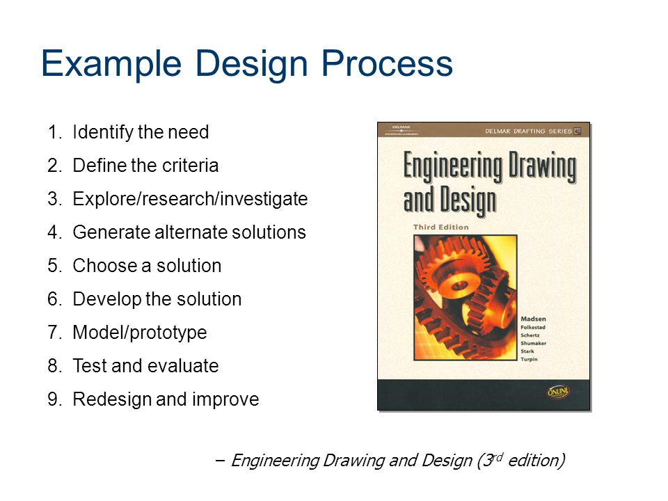 1.Identify the need 2.Define the criteria 3.Explore/research/investigate 4.Generate alternate solutions 5.Choose a solution 6.Develop the solution 7.Model/prototype 8.Test and evaluate 9.Redesign and improve – Engineering Drawing and Design (3 rd edition) Example Design Process