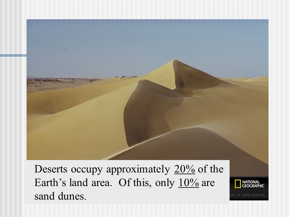 Deserts occupy approximately 20% of the Earth's land area. Of this, only 10% are sand dunes.