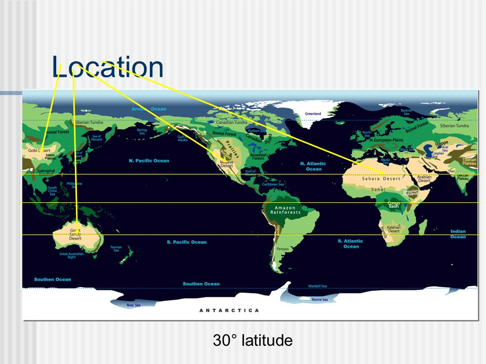 Subtropical: these are located at 23  N latitude and 23  S latitude.