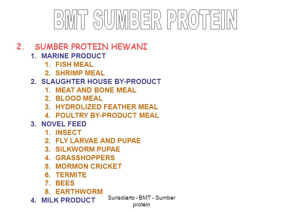 Surisdiarto - BMT - Sumber protein 5.ANIMAL WASTE 1.POULTRY WASTE 2.POULTRY LITTER 3.SWINE WASTE 4.CATTLE WASTE