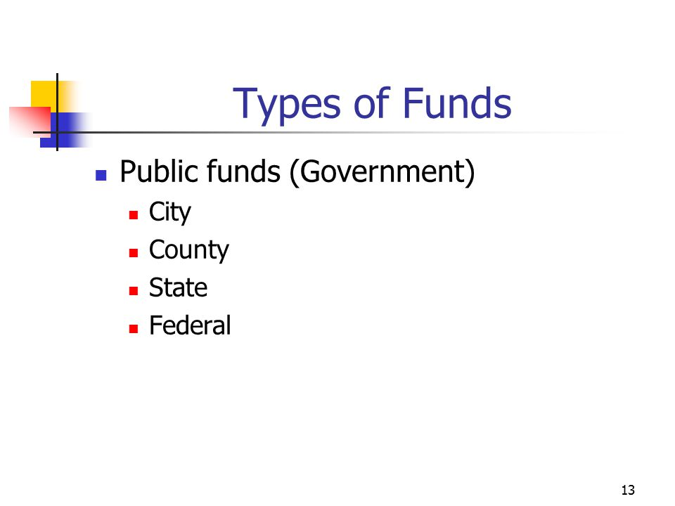 14 Types of Funds Foundation (Private sector) Community Based National Special Interest Family Corporate