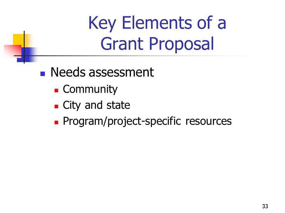 34 Key Elements of a Grant Proposal Project description Goals Qualitative Abstract Long-term Objectives Quantitative Specific Short-term Method