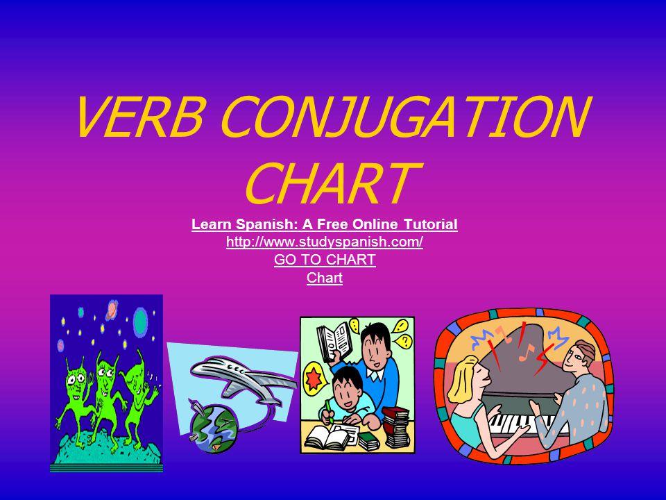 ESTUDIAR You (formal) study VERB CHART LINK