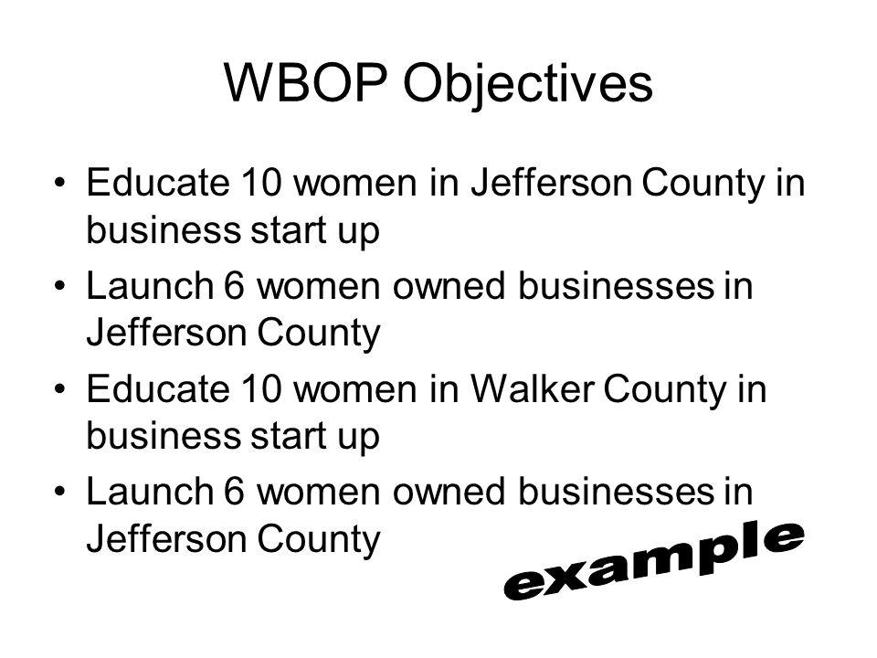 WBOP Objectives Educate 10 women in Jefferson County in business start up Launch 6 women owned businesses in Jefferson County Educate 10 women in Walk