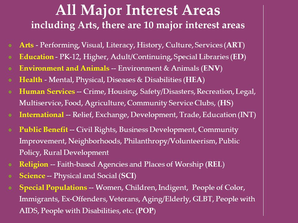 All Major Interest Areas including Arts, there are 10 major interest areas Arts - Performing, Visual, Literacy, History, Culture, Services (ART) Educa