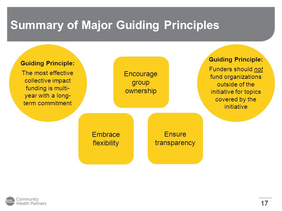 Summary of Major Guiding Principles 17 Encourage group ownership Embrace flexibility Ensure transparency Guiding Principle: The most effective collect