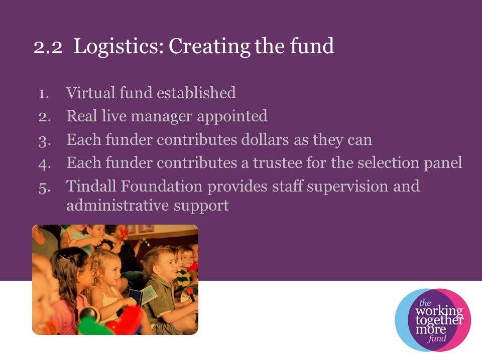 2.2 Logistics: Creating the fund 1.Virtual fund established 2.Real live manager appointed 3.Each funder contributes dollars as they can 4.Each funder contributes a trustee for the selection panel 5.Tindall Foundation provides staff supervision and administrative support