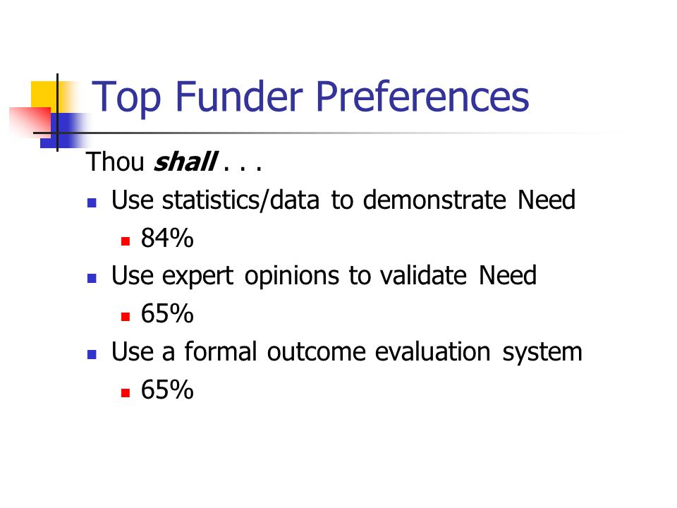 Top Funder Preferences Thou shall... Use statistics/data to demonstrate Need 84% Use expert opinions to validate Need 65% Use a formal outcome evaluat