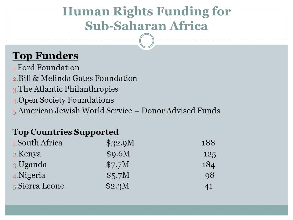 Human Rights Funding for Sub-Saharan Africa Top Funders 1.