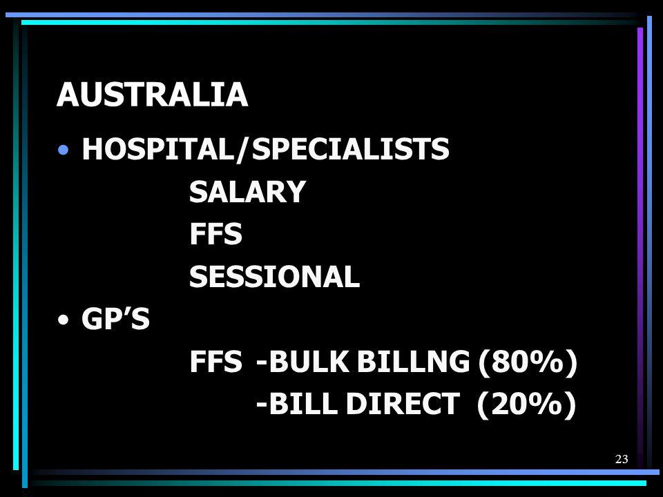 23 AUSTRALIA HOSPITAL/SPECIALISTS SALARY FFS SESSIONAL GP'S FFS -BULK BILLNG (80%) -BILL DIRECT (20%)