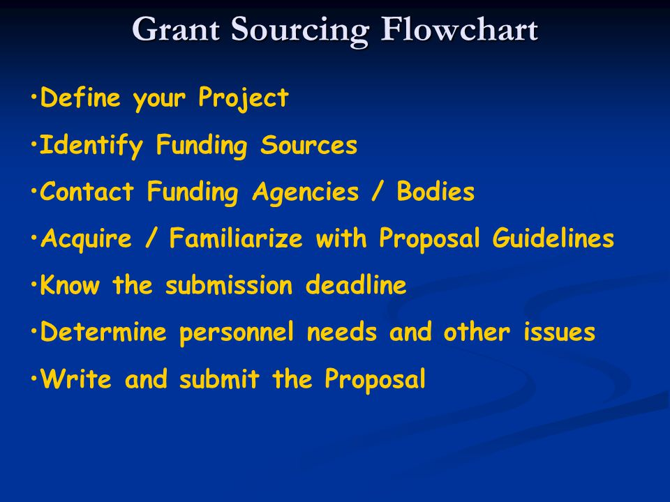 Grant Sourcing Flowchart Define your Project Identify Funding Sources Contact Funding Agencies / Bodies Acquire / Familiarize with Proposal Guidelines Know the submission deadline Determine personnel needs and other issues Write and submit the Proposal