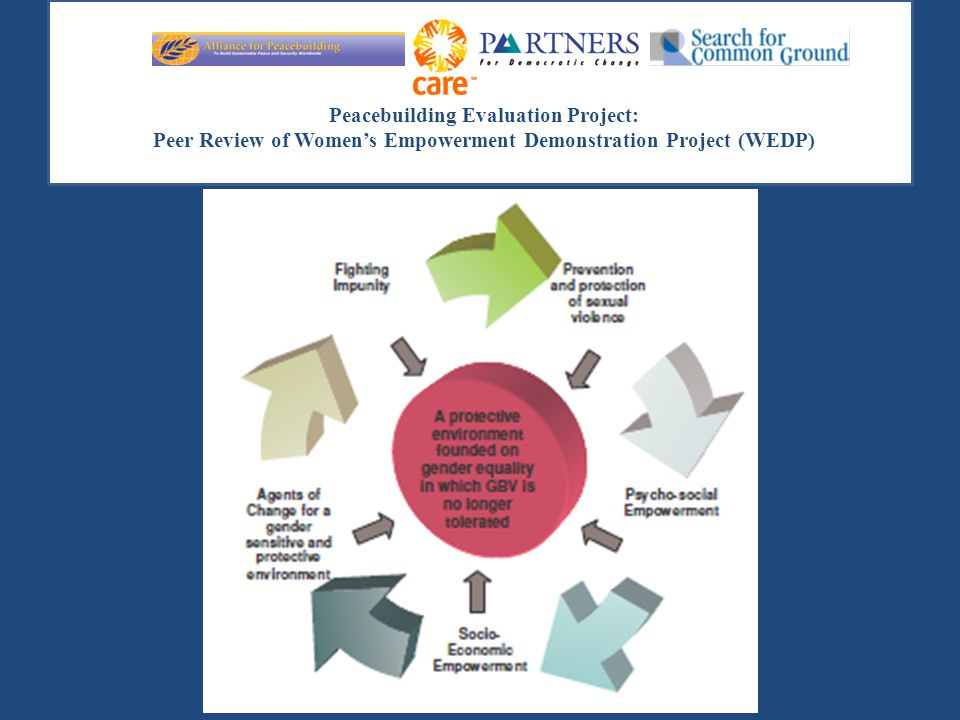 Peacebuilding Evaluation Project: Peer Review of Women's Empowerment Demonstration Project (WEDP)