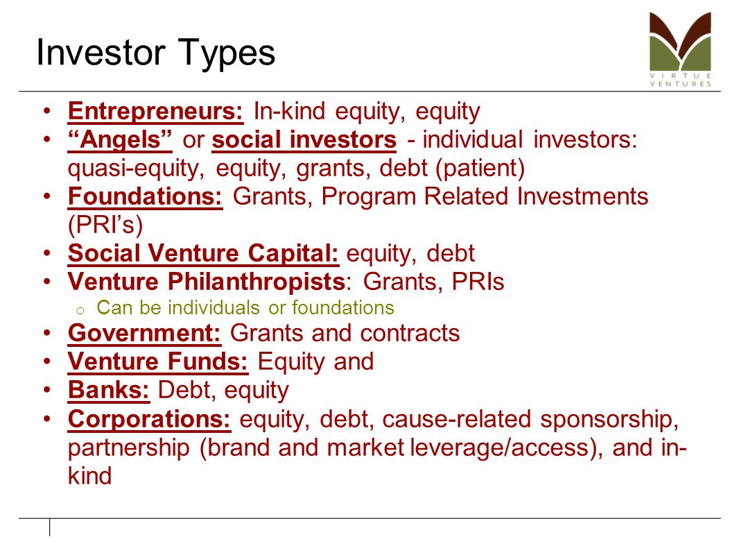 "Investor Types Entrepreneurs: In-kind equity, equity ""Angels"" or social investors - individual investors: quasi-equity, equity, grants, debt (patient)"