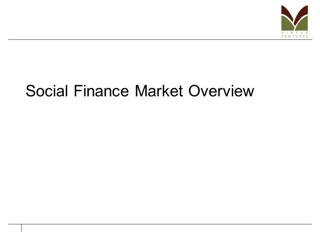 Social Finance Market Overview