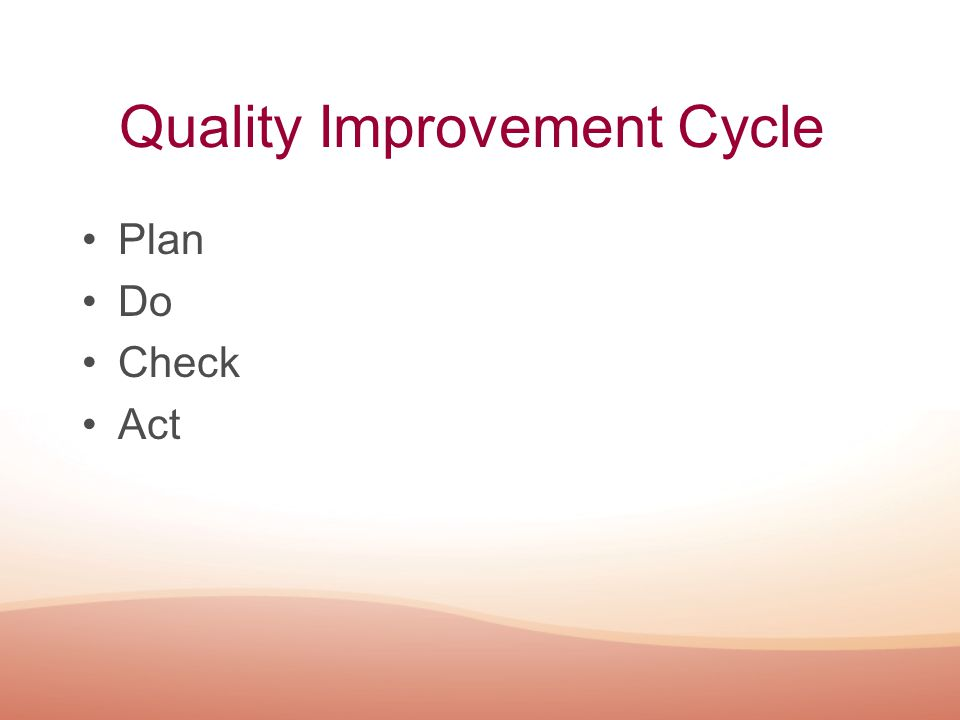 Quality Improvement Cycle Plan Do Check Act