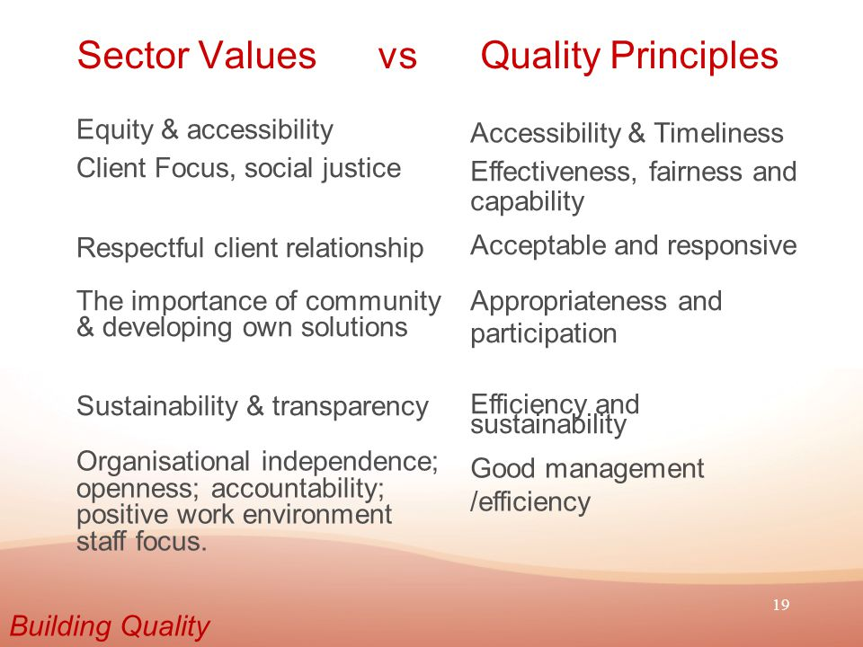 19 Sector Values vs Quality Principles Equity & accessibility Accessibility & Timeliness Client Focus, social justice Respectful client relationship T