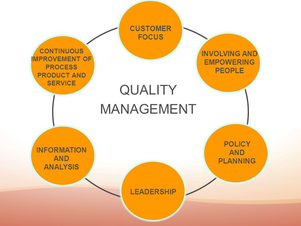 CUSTOMER FOCUS CONTINUOUS IMPROVEMENT OF PROCESS PRODUCT AND SERVICE INVOLVING AND EMPOWERING PEOPLE QUALITY MANAGEMENT INFORMATION AND ANALYSIS POLIC