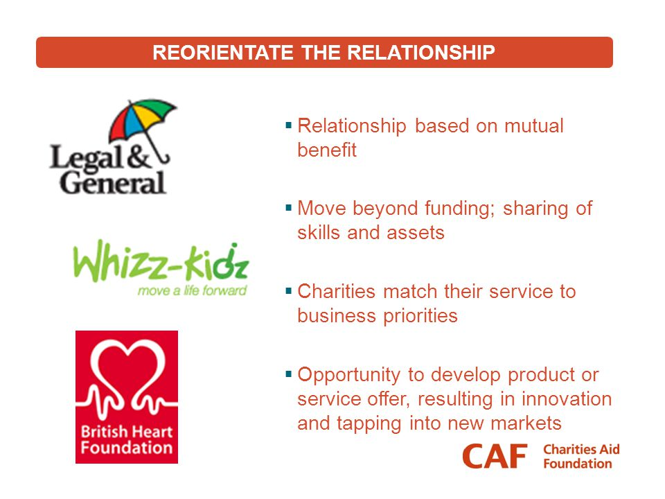  Relationship based on mutual benefit  Move beyond funding; sharing of skills and assets  Charities match their service to business priorities  Op