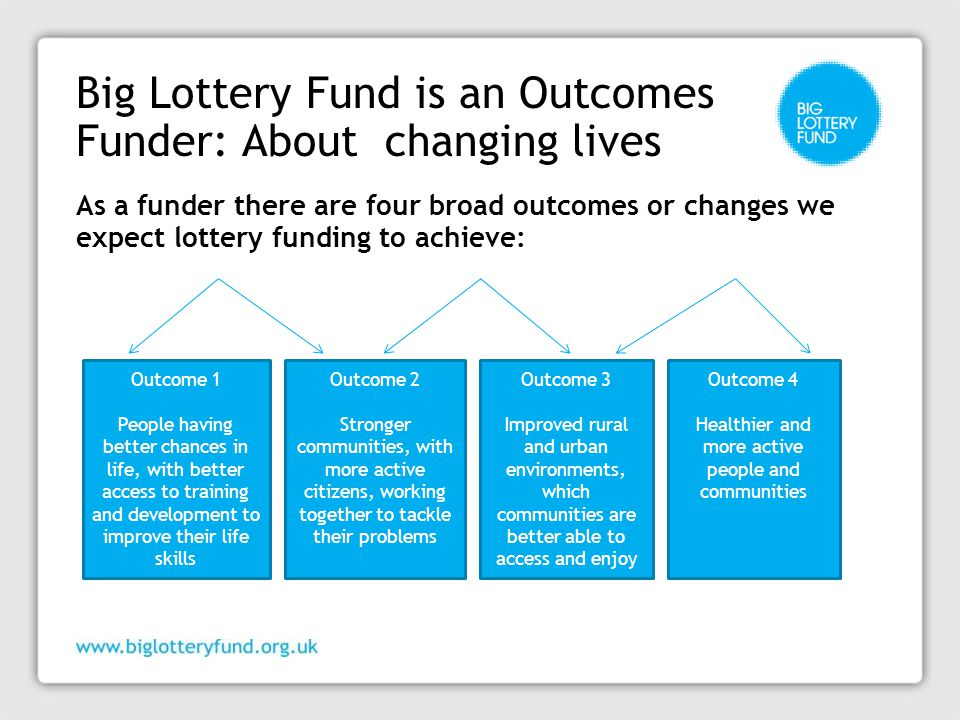 Big Lottery Fund is an Outcomes Funder: About changing lives As a funder there are four broad outcomes or changes we expect lottery funding to achieve: Outcome 1 People having better chances in life, with better access to training and development to improve their life skills Outcome 2 Stronger communities, with more active citizens, working together to tackle their problems Outcome 3 Improved rural and urban environments, which communities are better able to access and enjoy Outcome 4 Healthier and more active people and communities