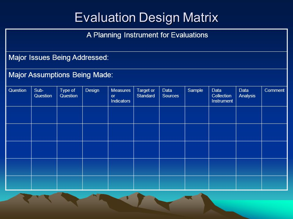 Evaluation Design Matrix A Planning Instrument for Evaluations Major Issues Being Addressed: Major Assumptions Being Made: QuestionSub- Question Type of Question DesignMeasures or Indicators Target or Standard Data Sources SampleData Collection Instrument Data Analysis Comment