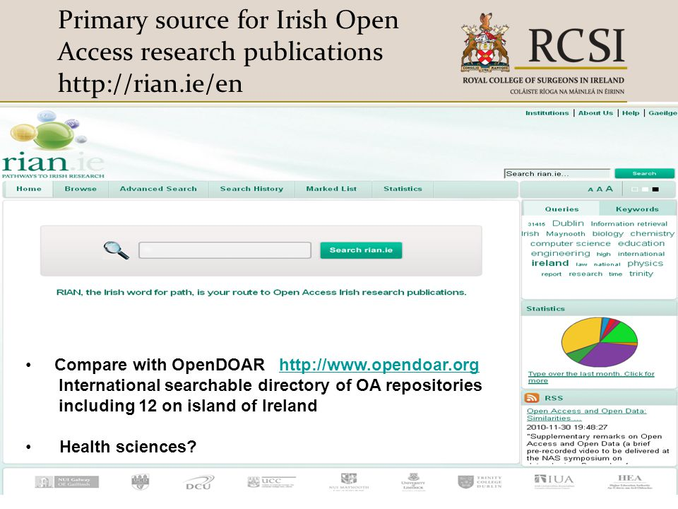 Primary source for Irish Open Access research publications http://rian.ie/en Compare with OpenDOAR http://www.opendoar.orghttp://www.opendoar.org Inte